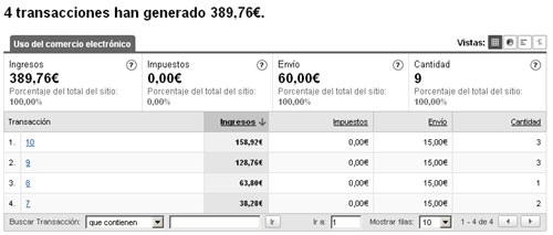 módulo oscommerce google analytics